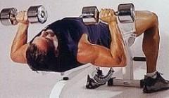 说说练卧推动作如何感受胸肌发力的事儿