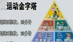 了解运动金字塔防止亚健康,享受健康生活.