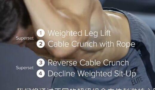 四个超级组打造高强度腹肌训练计划