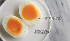 健身鸡蛋黄一天能吃几个